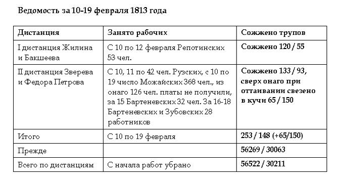 . Strana.Ru